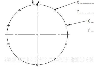 Circular pattern position calculations