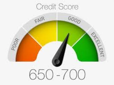 ACTIVITY: CALCULATE FICO CREDIT SCORES (Spanish)