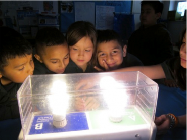 Eco-Schools at Home: Energy Conservation