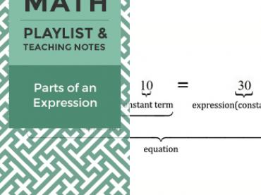 High School Algebra Playlist: Parts of an Expression