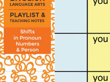 Grade 6 Playlist: Shifts in Pronoun Numbers and Person