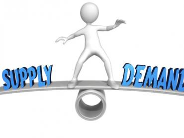 Supply Shifters and Demand Determinants