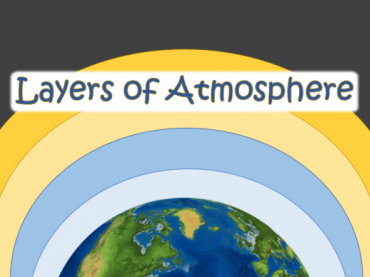 Layers of Atmosphere