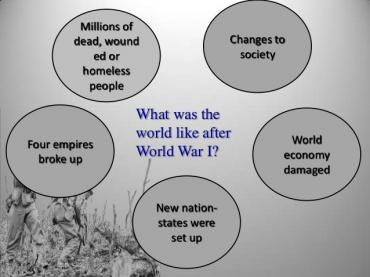 Effects of World War I Article