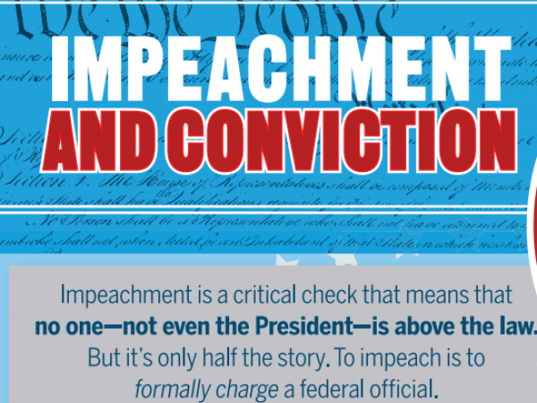 Impeachment and Conviction Infographic