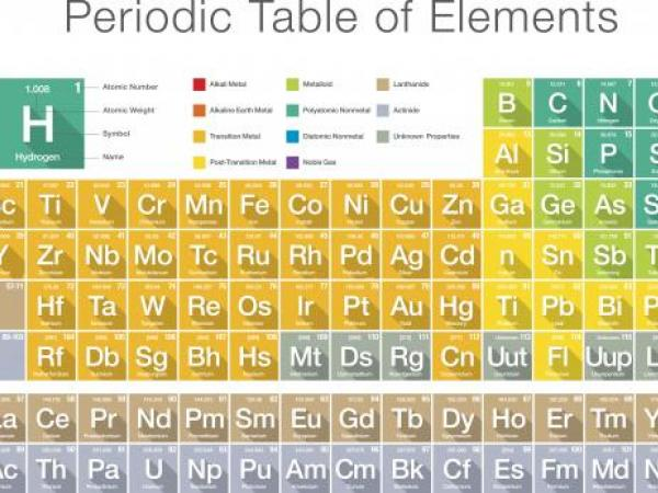 Atoms and Elements - Legends of Learning
