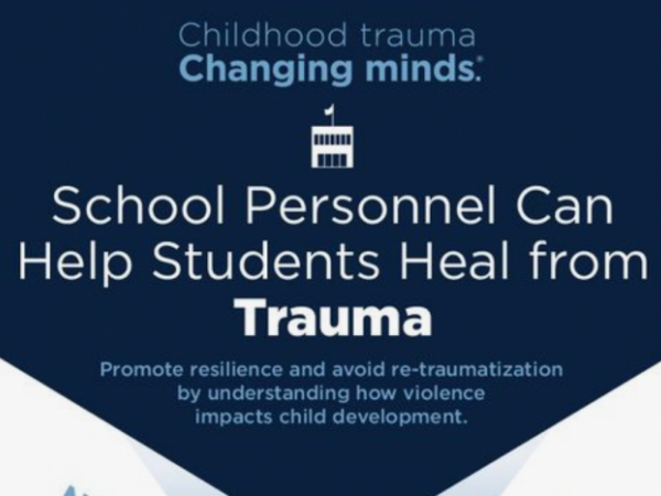 AFT Infographic on Trauma Informed Practices