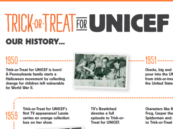 Trick-or-Treat for UNICEF: Our History