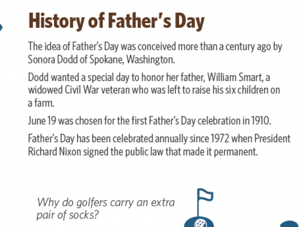 father's day stats