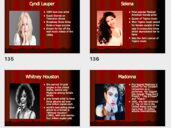 Women Who Rock!! Influential women in music