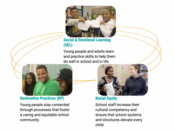 Culturally Responsive Instruction: Tools to Create a Welcoming Classroom for All