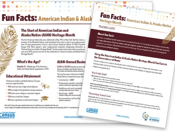 American Indian & Alaska Native Heritage Month Fun Facts