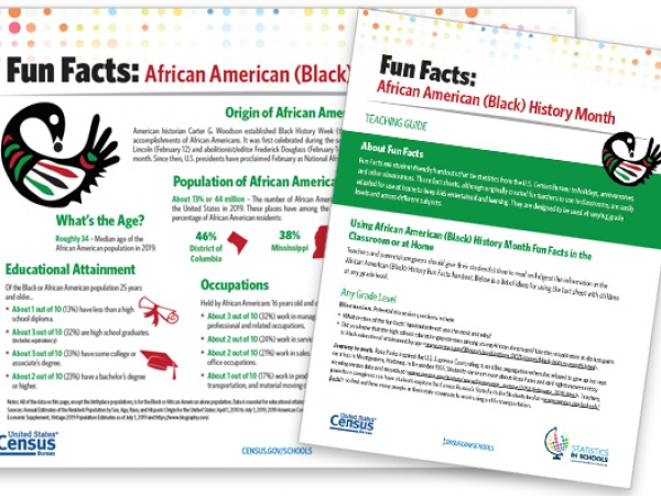 African American (Black) History Month Fun Facts