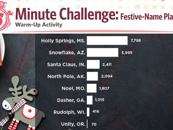 5 Minute Challenge: Festive-Name Places