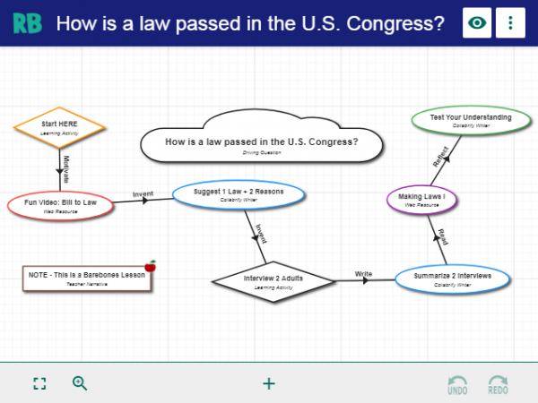How is a law passed in the U.S. Congress?