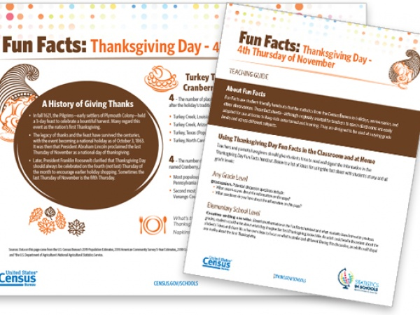Thanksgiving Day Fun Facts