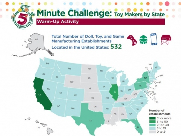 5 Minute Challenge: Toy Makers by State